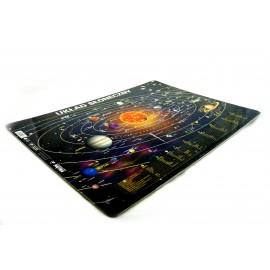 Puzzle mapa Układu Słonecznego
